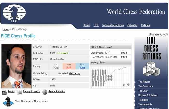 Веселин Топалов FIDE CARD