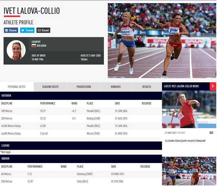 Ивет Лалова - Коллио - профиль